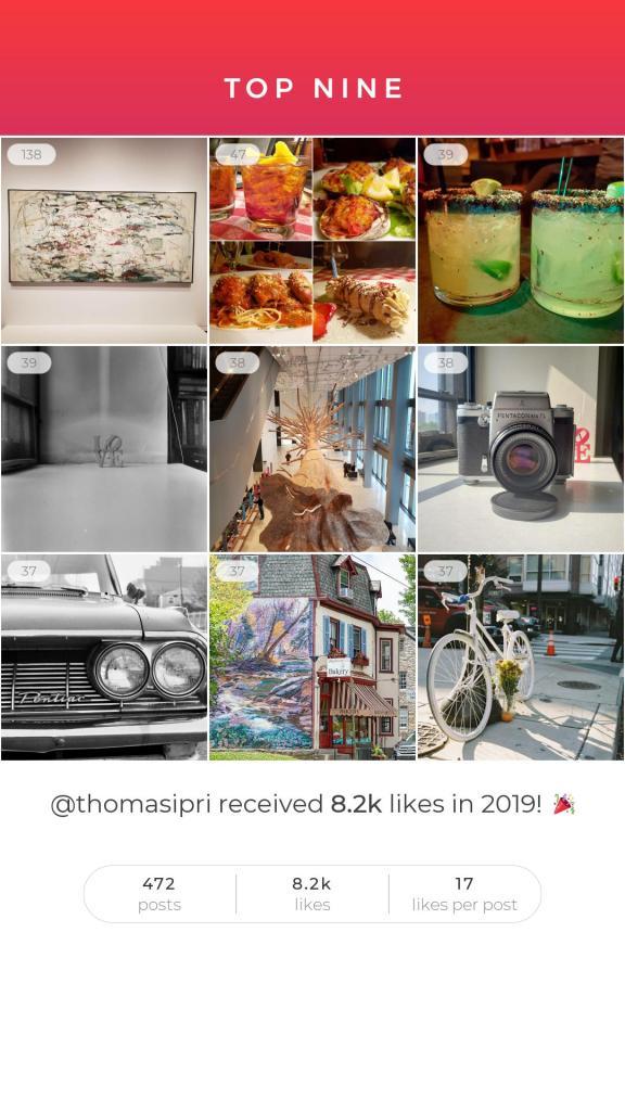 Top Nine Instagram Photos for 2019