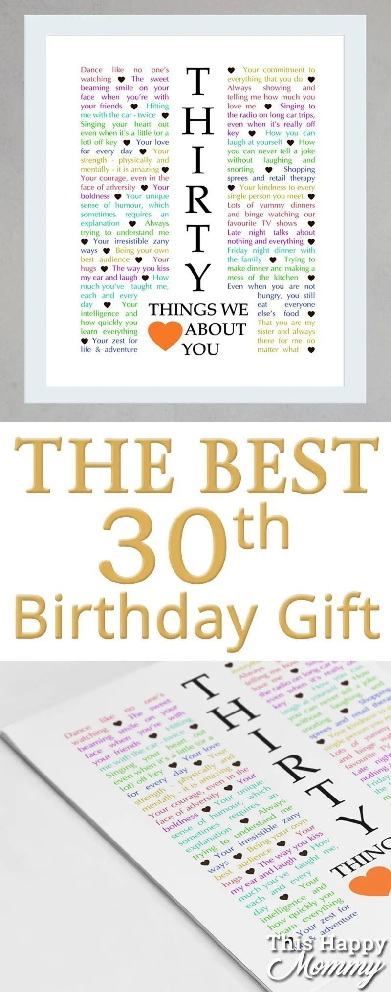 30 Things We About You Celebrate Turning Years Old With