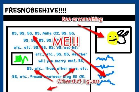 fresnobeehive.com, so to speak