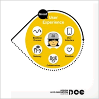 Design Thinking Resources For Practitioners This Is Design Thinking