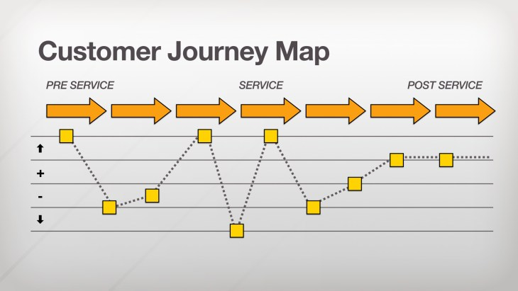 Customer Journey Map.002