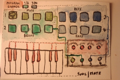 synth-schematics