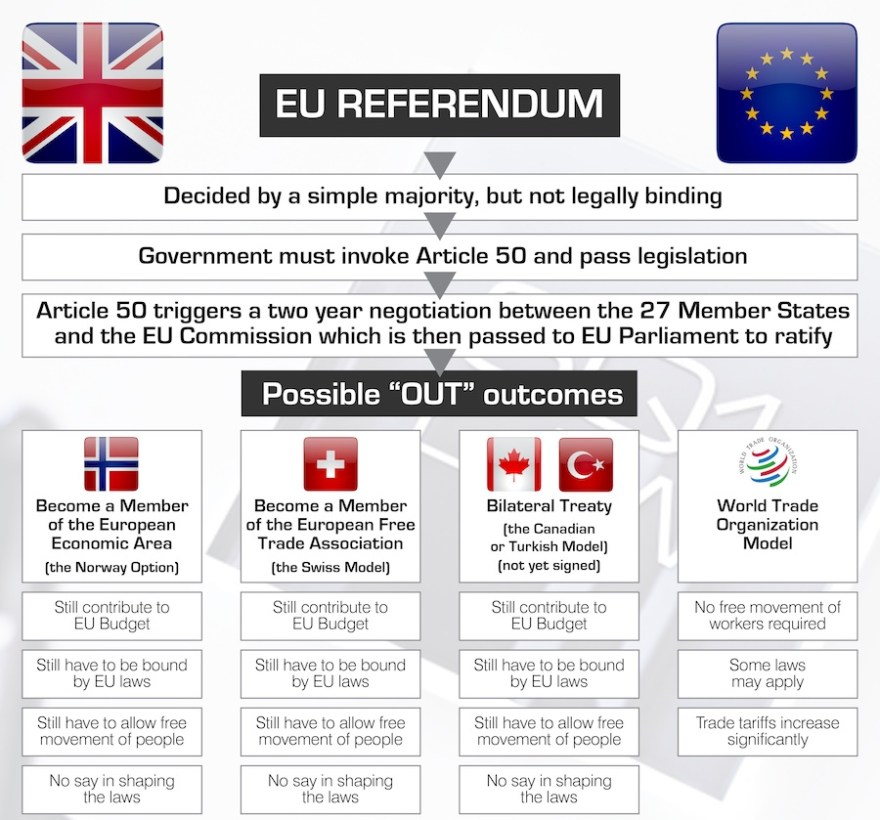 SQ1 Law EU Referendum