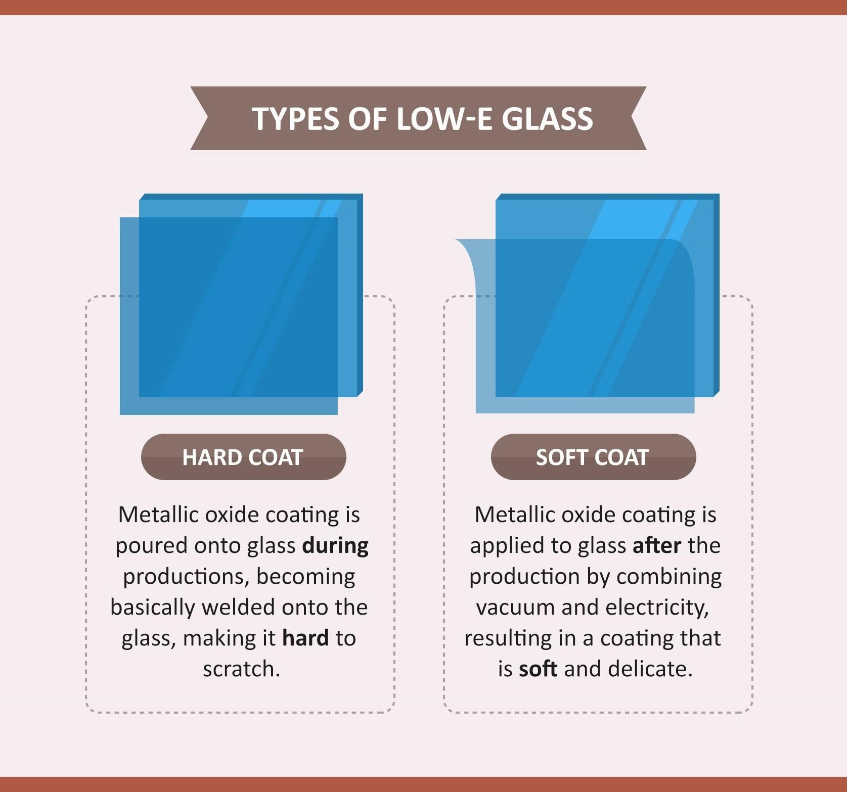 Window Replacement Basics: The Lowdown on Low-E Glass - This Lady Blogs