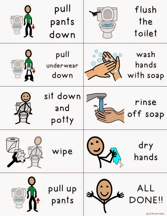 PECS visual cues 7 visual schedule for potty training a child with autism or special needs