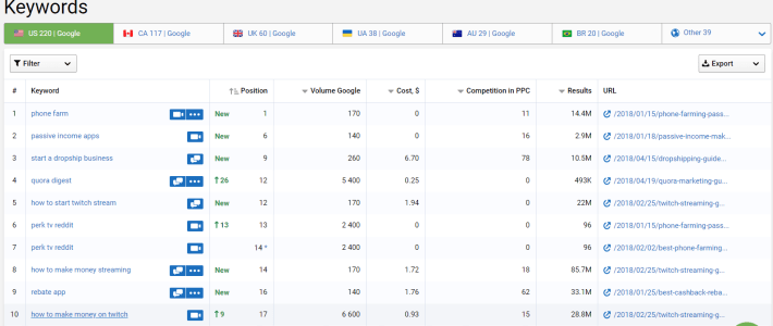 serpstat-keyword-tracking