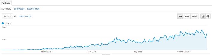 organic-traffic-growth