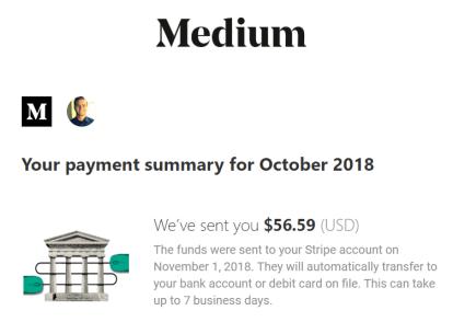 Make-money-on-Medium