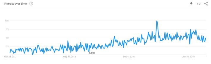 digital-nomad-trend