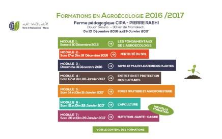 Nouvelles Formations au CIPA-Pierre Rabhi 2017