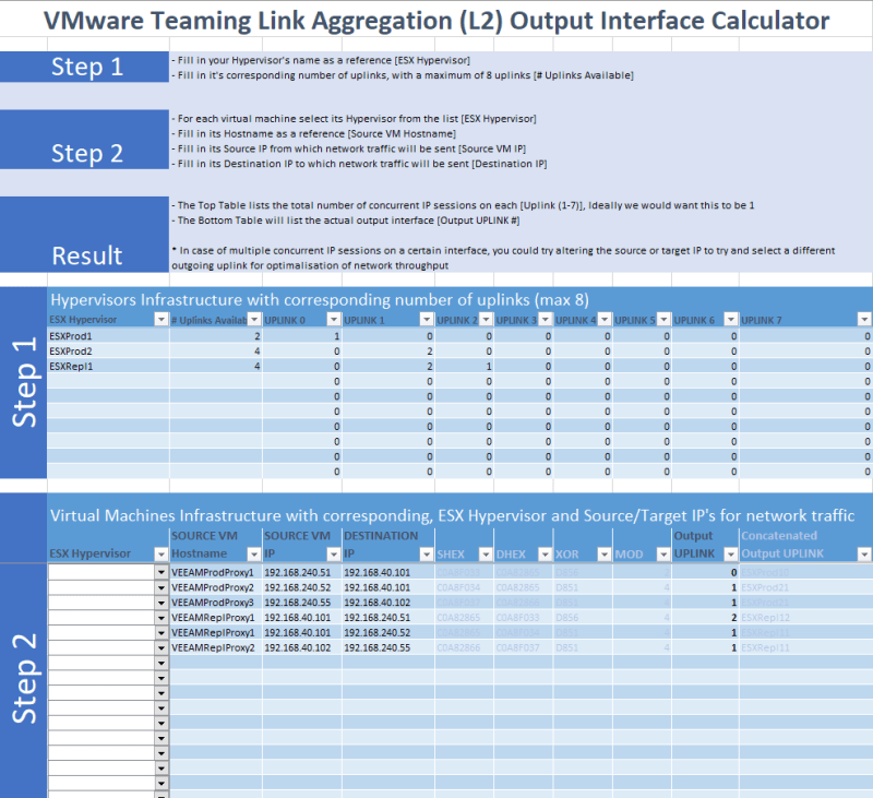 VMware Link Aggregation (L2) Output Interface Calculator