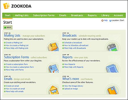 Zookoda Main Member Page