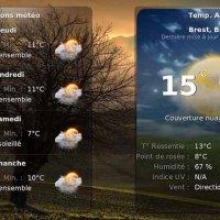 Android : Les meilleurs widgets météo