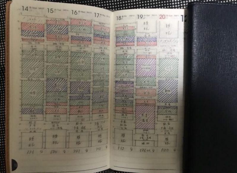 大学受験で都内国立理系に合格した受験生の手帳
