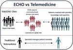 Epidemiology of Chronic Obstructive Pulmonary Disease
