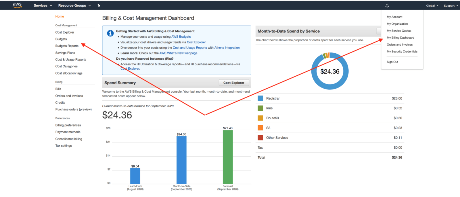 The AWS My Billing Dashboard and AWS Billing and Cost Management Dashboard
