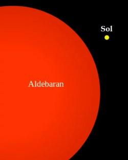 Aldebaran-Sun_comparison