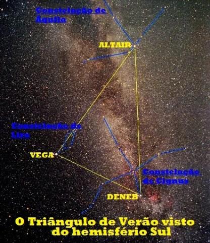 triângulodeverão