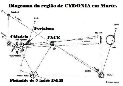cydonia-complexo-piramide-marte