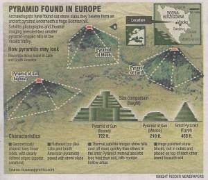 piramidebosnia-complexo
