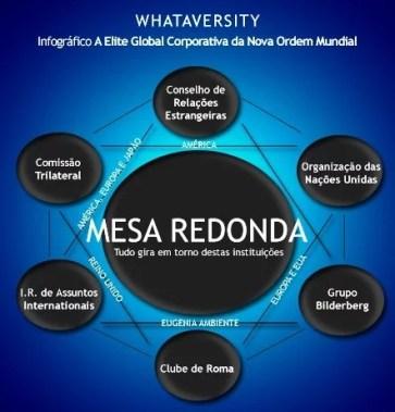 mesaredonda-roundtable