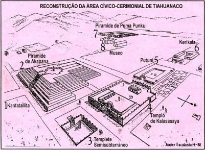 tiahuanaco_mapa