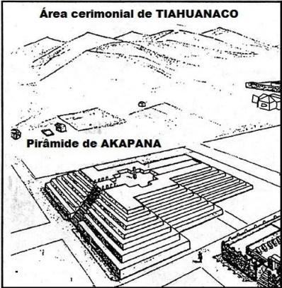 Tiahuanaco-Akapana-piramide