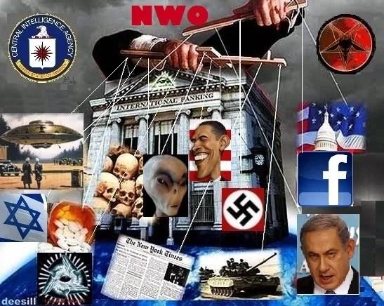 manipulação-ocidente-nwo