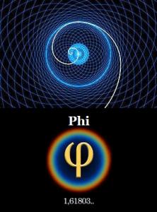 O atributo alt desta imagem está vazio. O nome do arquivo é phi-golden-ratio-222x300.png