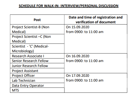 NIMR interv ICMR NIMR Recruitment 2020 – Apply Walk in Interview For 41 Project Assistant/Research Associate/MTS and other Vacancies