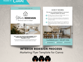 interior redesign process