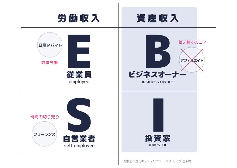 esbi5