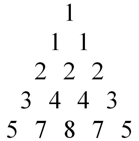 Fibonacci's Triangle