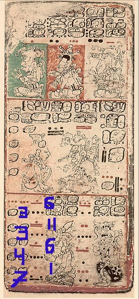 dresden_codex_annotated1