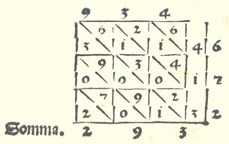 Trevisio grid 2