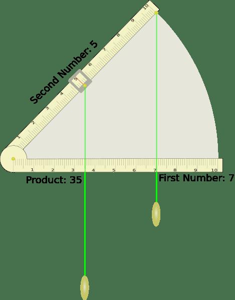 Prosthaphaeretic_Slide_Rule2.svg