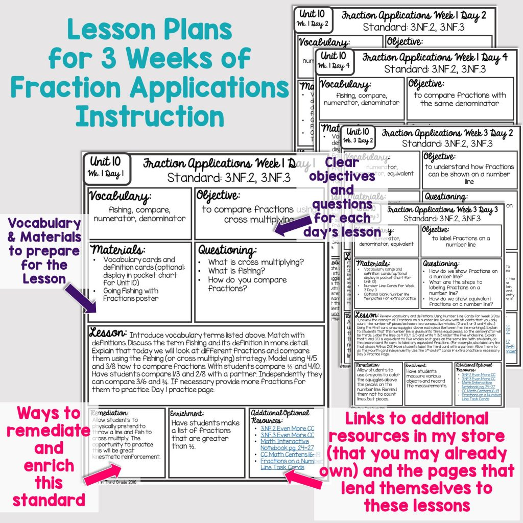 3rd Grade Guided Math Unit 10 Fractions Applications