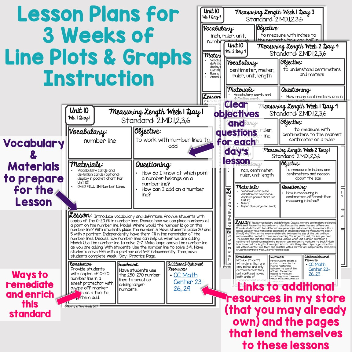 2nd Grade Guided Math Unit 12 Line Plots And Graphs