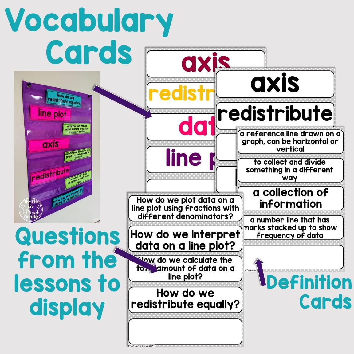 5th Grade Guided Math Unit 8 Line Plots