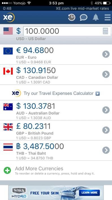 List currencies