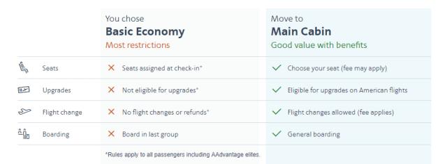 American Airlines Basic Economy