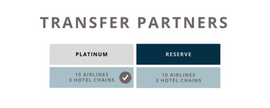 transfer partners