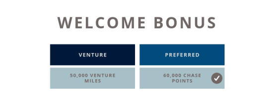 Sapphire Preferred vs. Capital One Venture