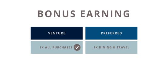 Venture vs Preferred Earning Final