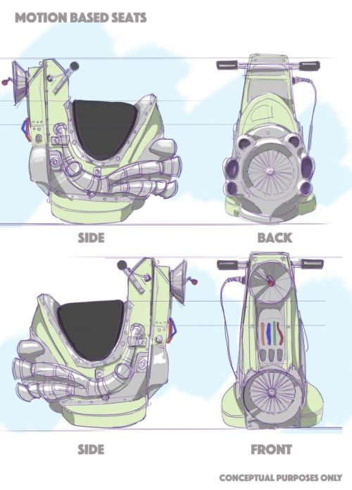 Plants vs. Zombies Garden Warfare 3Z Arena Motion Based Seat Concept