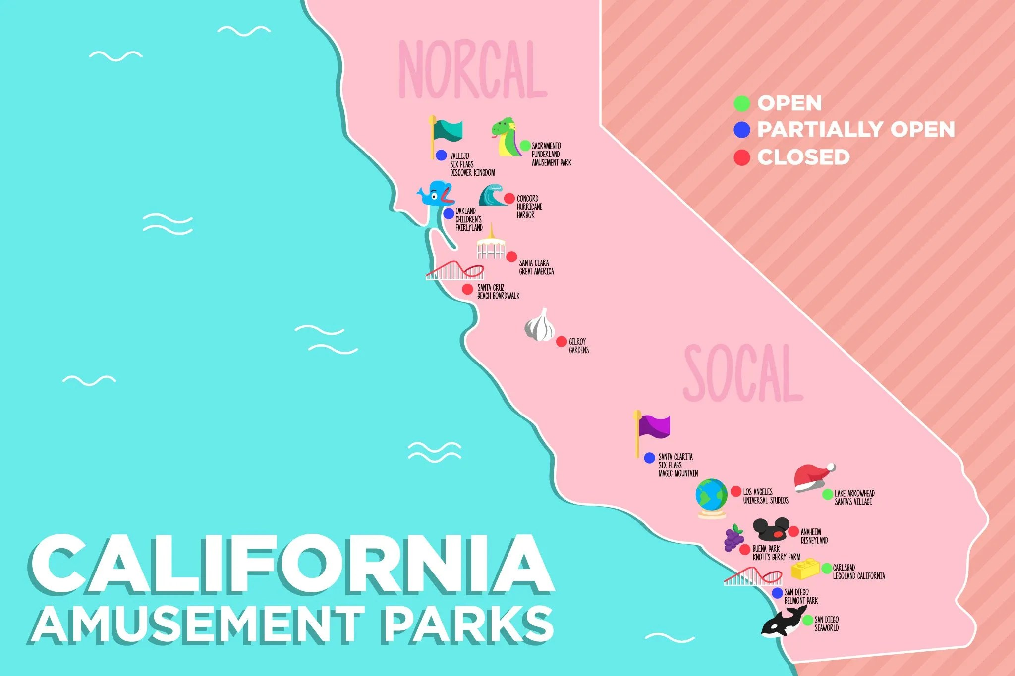 Here are the amusement parks that are still open in California