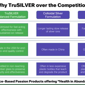Why TruSILVER