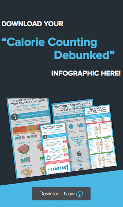 Download Your Calorie Counting Debunked Infographic Here