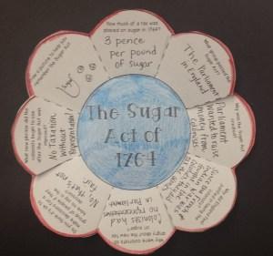 Sugar Act; American Revolution activities