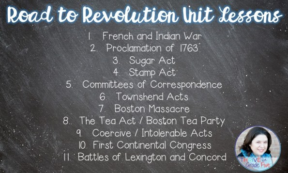 Road to Revolution; American Revolution activities; Sugar Act; Stamp Act; Boston Tea Party